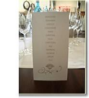 Sitzordnung Hochzeit optimal planen und entspannt feiern